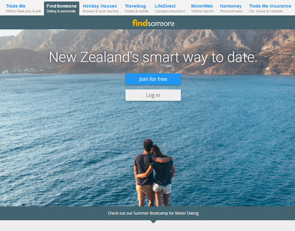 Nz dating login