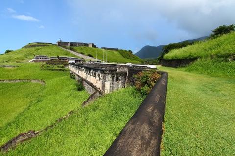 Saint Kitts and Nevis Residence Visa