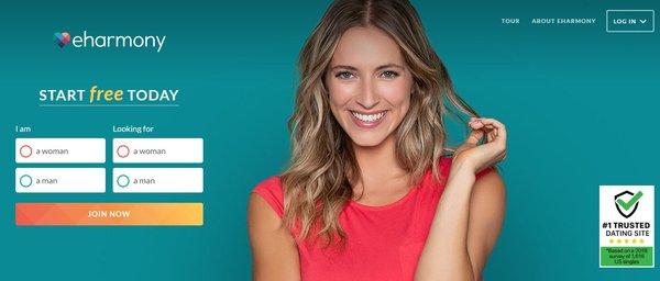 No sign in australia -0 dating men sites up sydney Free Dating